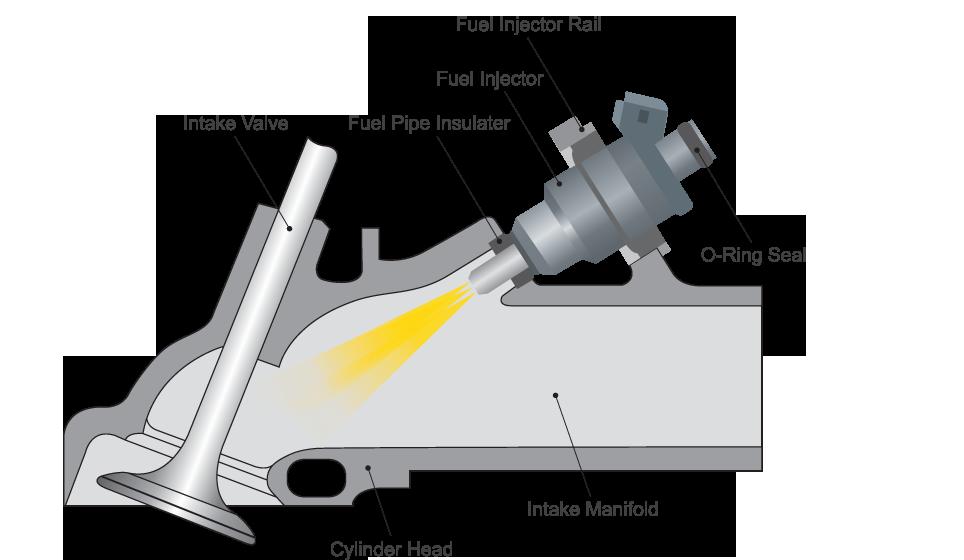 fuel-injector